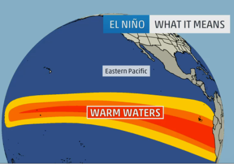 El Nino photo